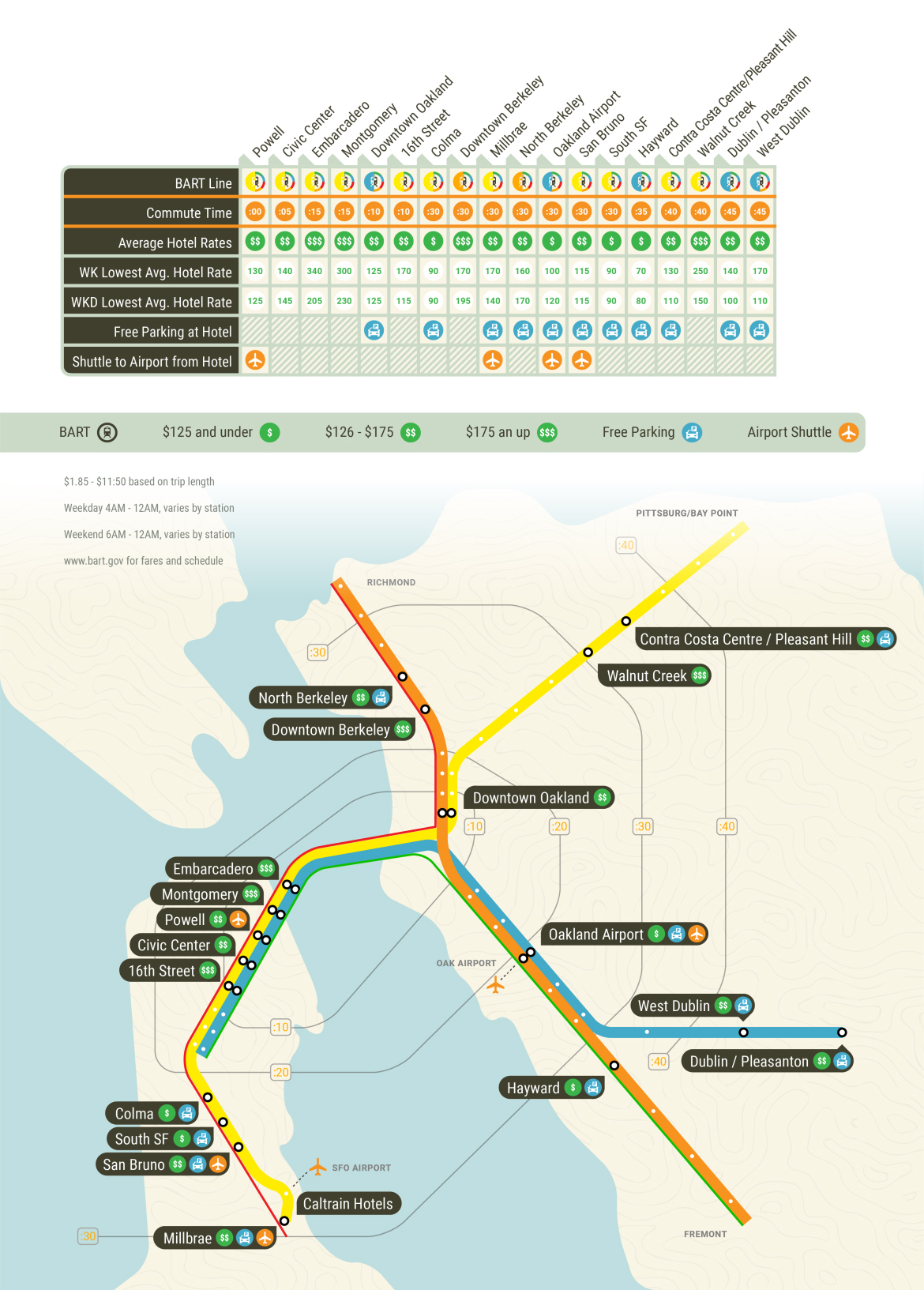 San Francisco Hotel & BART Map | Hotels Near San Francisco BART Stations